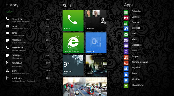 Concepto notificaciones Windows Phone 8