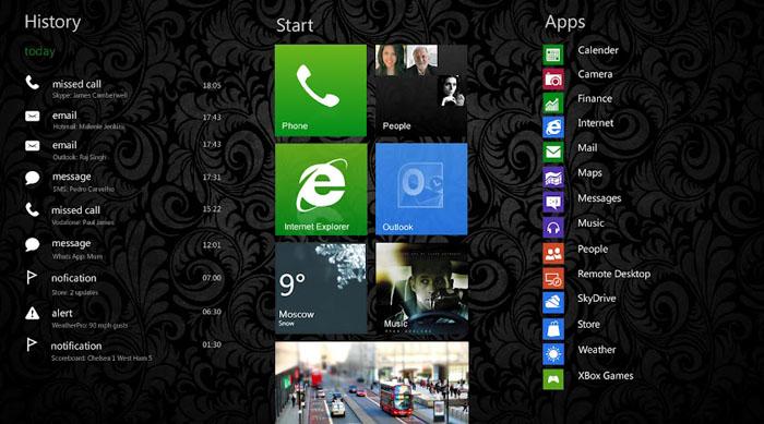 Representación del nuevo menú principal para Windows Phone 8, mostrando las notificaciones, los Live Tiles principales y la lista de aplicaciones