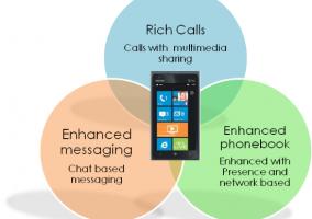 windows-phone-8-rcs