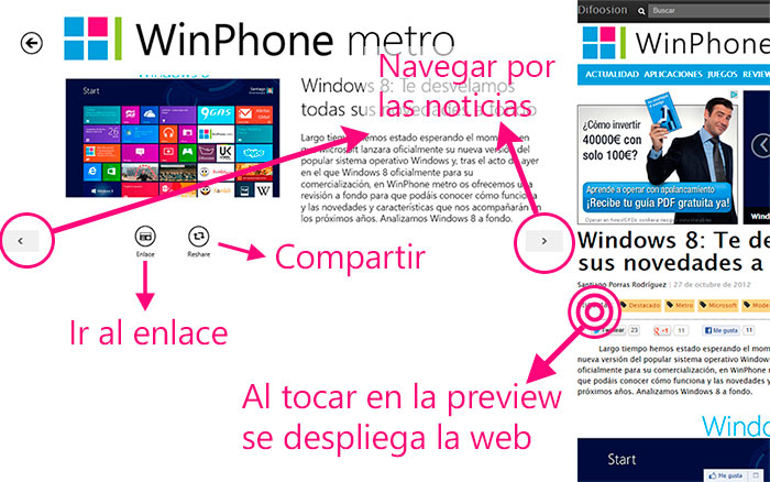 Aplicación de WinPhone metro para Windows 8 - Vista de una noticia