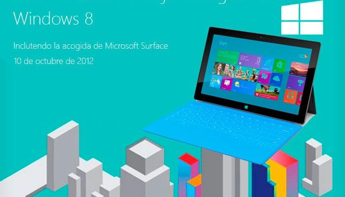 Lanzamiento de Microsoft Surface