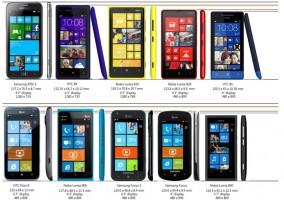Comparativa de pantallas de terminales Windows Phone