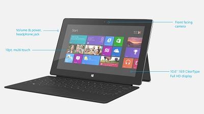 Microsoft Surface Pro con teclado