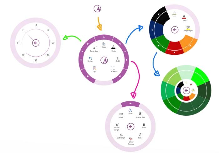 Menu radial de OneNote