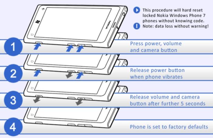 Hard reset Windows Phone 7