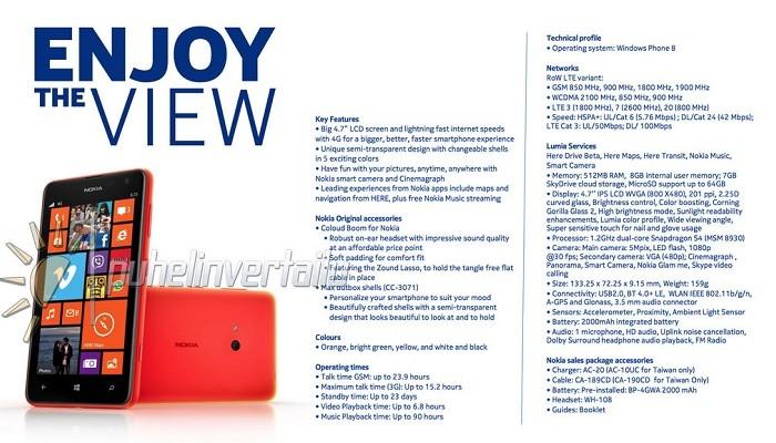 Especificaciones del Nokia Lumia 625