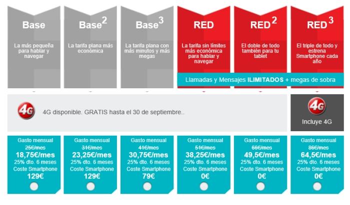 tarifas Vodafone nokia lumia 925