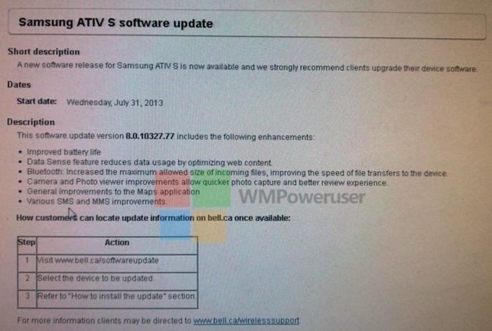 Samsung ATIV S actualización GDR2