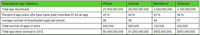 Beneficios-Windows-Phone