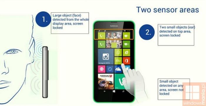 Sustituto sensor proximidad Lumia 630 635