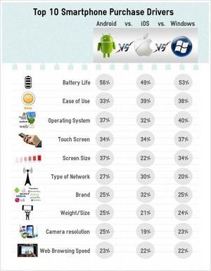 10-razones-elegir-smartphone