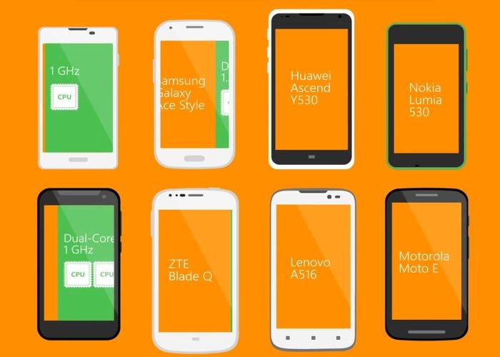 Lumia-530-comparación