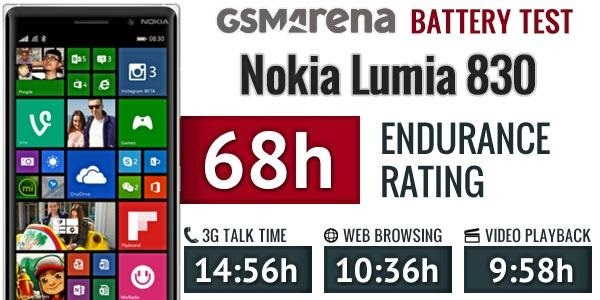 Batería Lumia 830