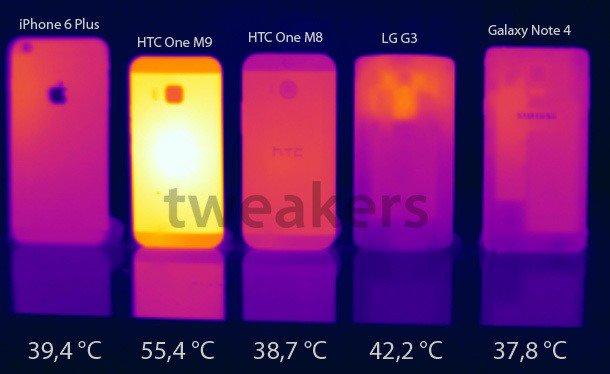 HTC M9 Qualcomm