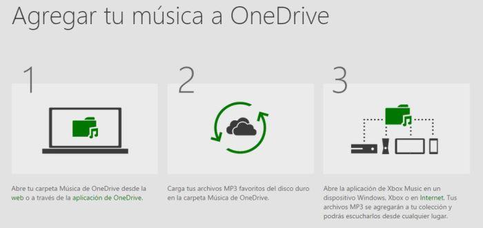 OneDrive Music Xbox