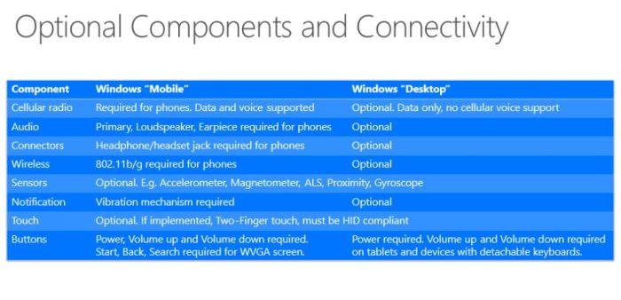 Windows-10-Minimum-Hardware-1