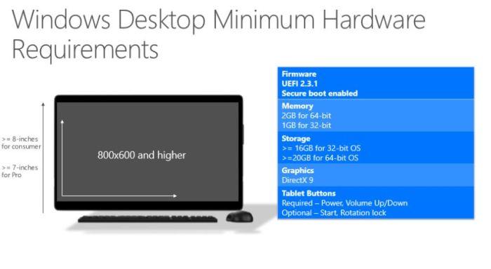 Windows-10-Minimum-Hardware-2