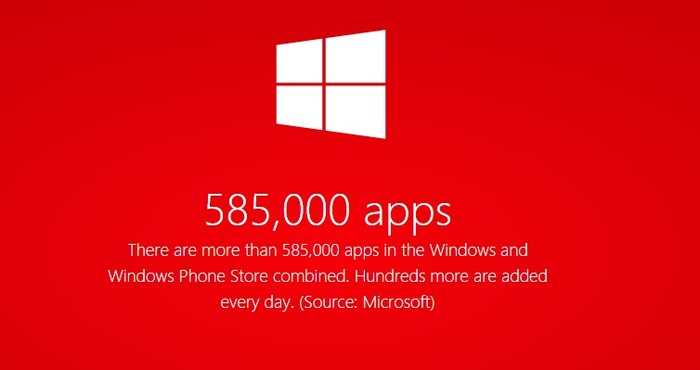 Windows Store y Windows Phone Store aplicaciones