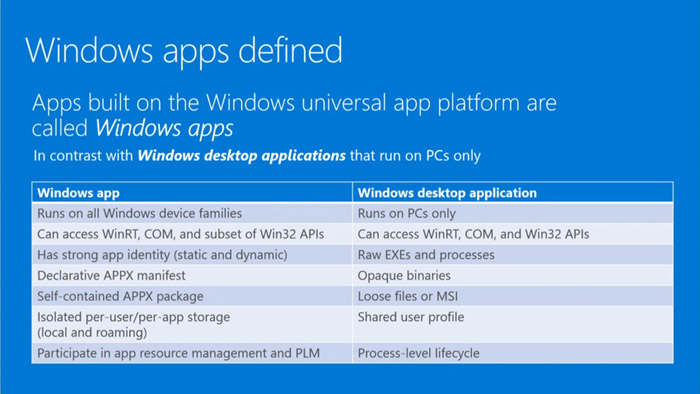 WindowsApps informacion