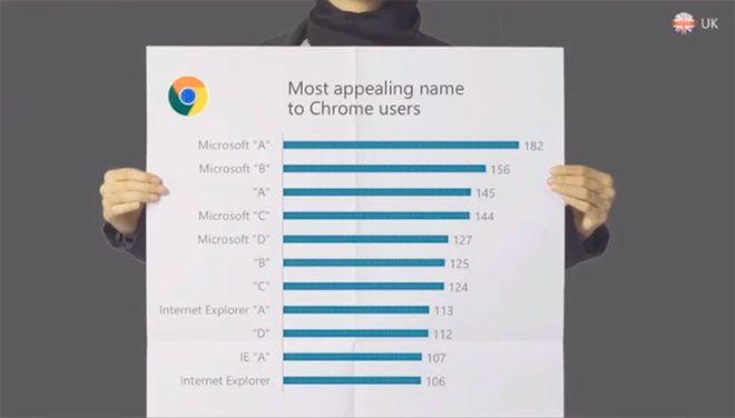 Posibles nombres de Spartan Browser