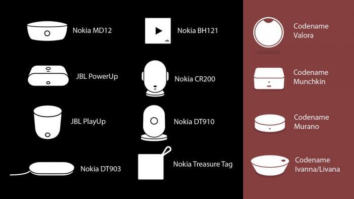 Nuevos-Accesorios-de-Microsoft