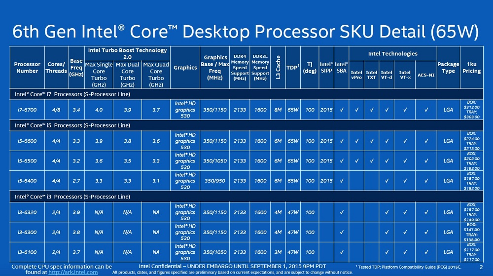 Intel-Skylake-PC-procesadores-1