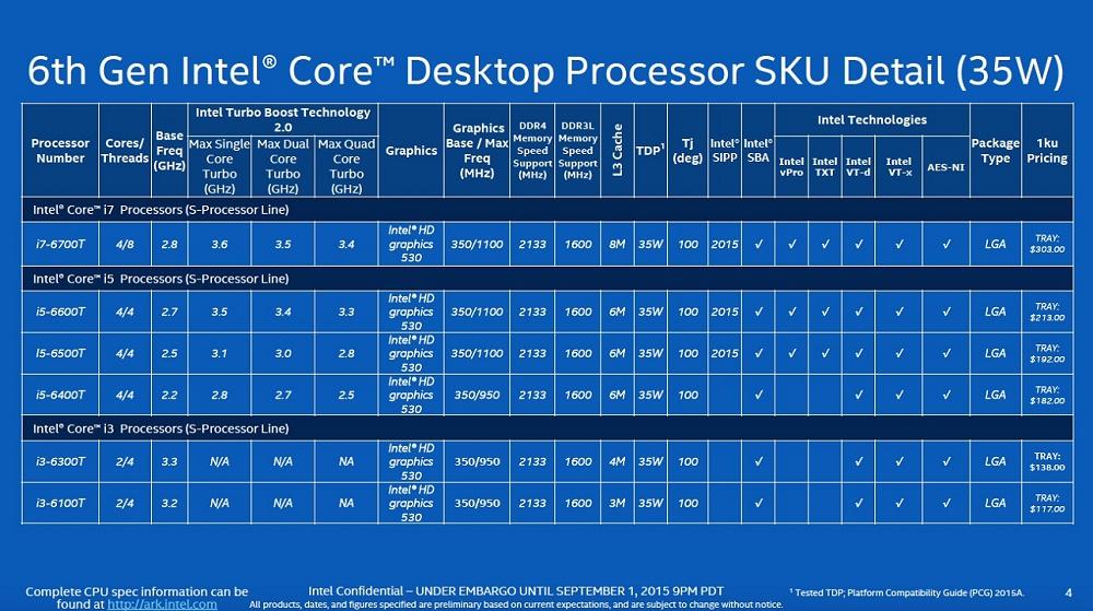 Intel-Skylake-PC-procesadores-3