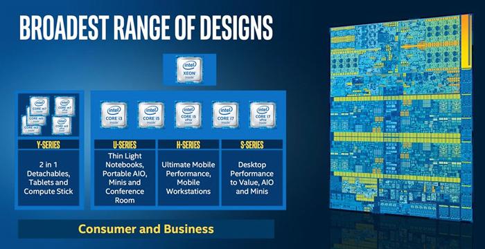 Intel gama Skylake Core M3,m5 y m7