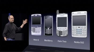 Smartphones, not so smart