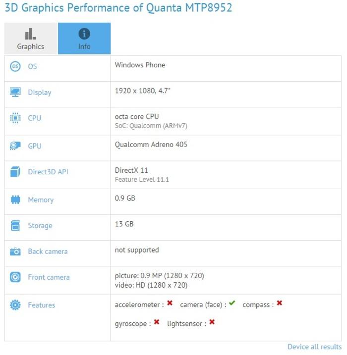 Windows Phone Quanta MTP8952