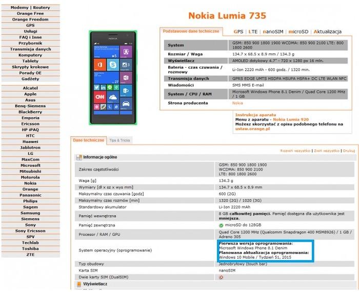 Polonia actualización Windows 10 Mobile