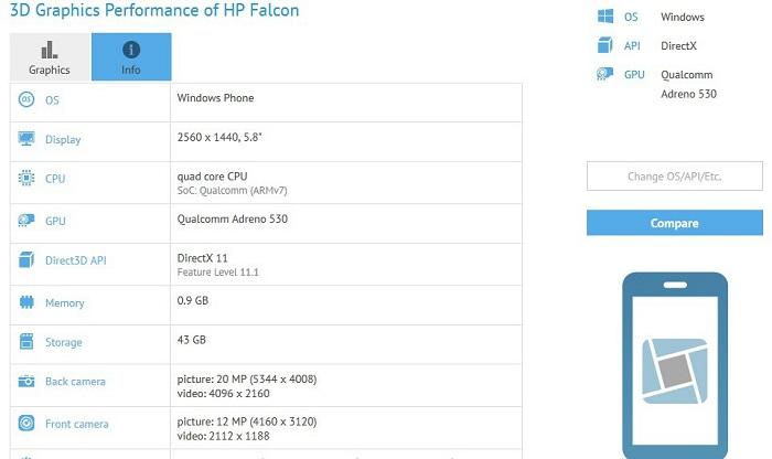 microsoft lumia snapdragon 820