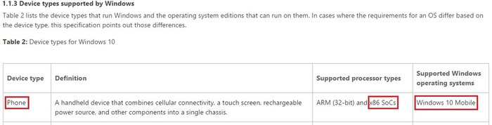 Windows 10 Mobile soporta x86