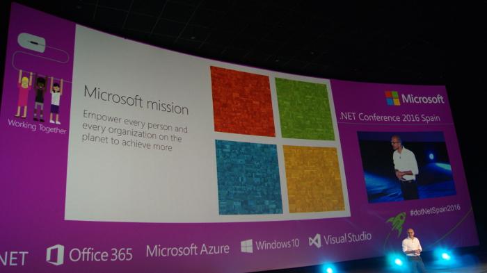 Oficial: las aplicaciones universales de Windows 10 llegarán a Xbox One