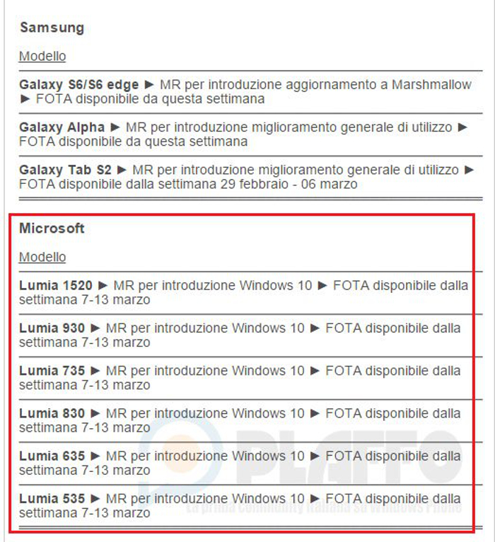 Vodafone Itala lista de dispositivos actualizables a Windows 10 Mobile