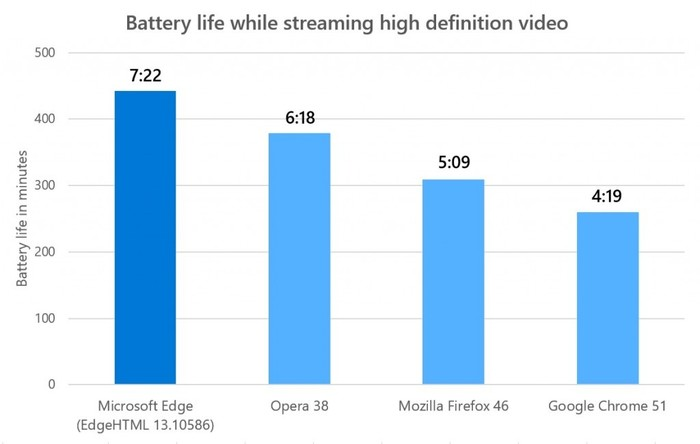 streaming video netflix edge