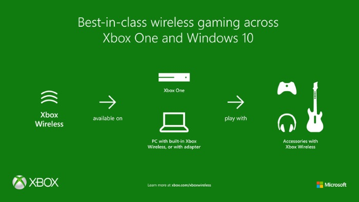 Xbox-Wireless-Program
