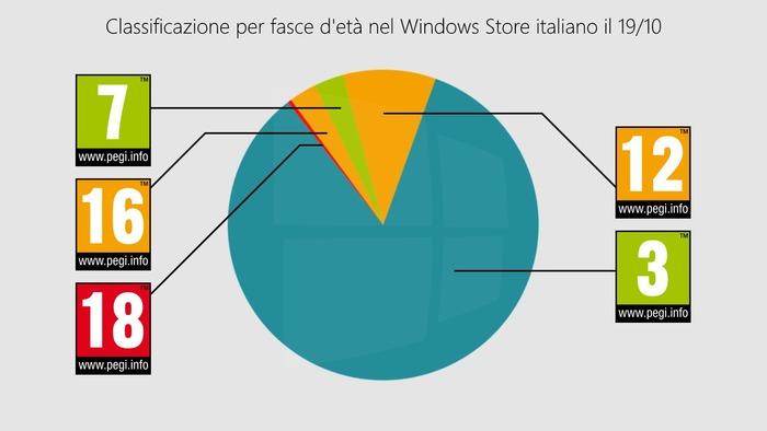 app-sin-clasificar-tienda-windows