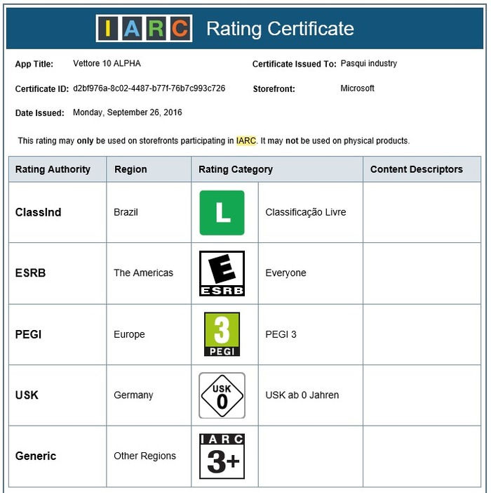 rating-certificate