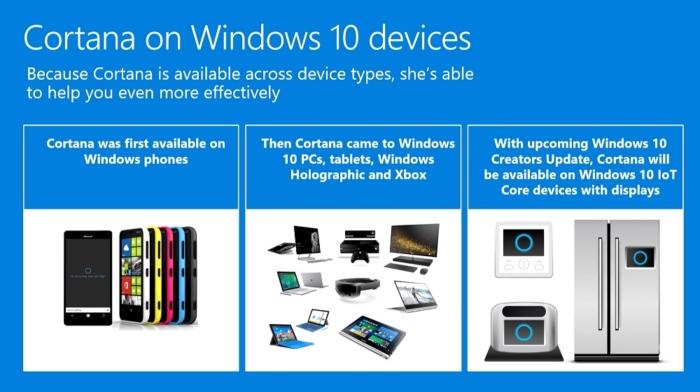 cotana Windows 10 LoT Core