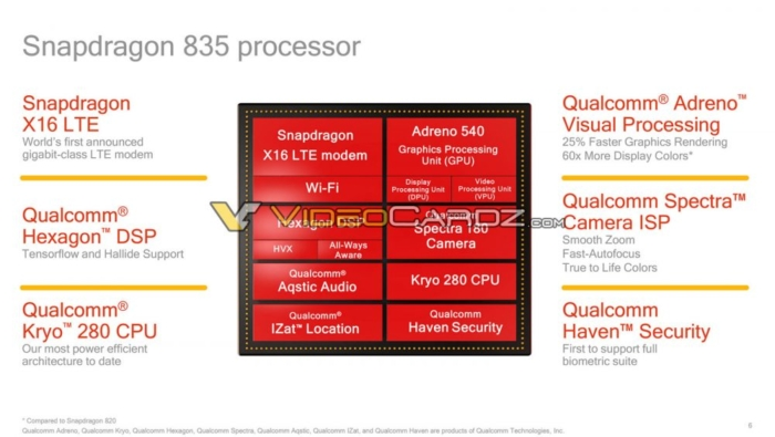 qualcomm-snapdragon-835-1
