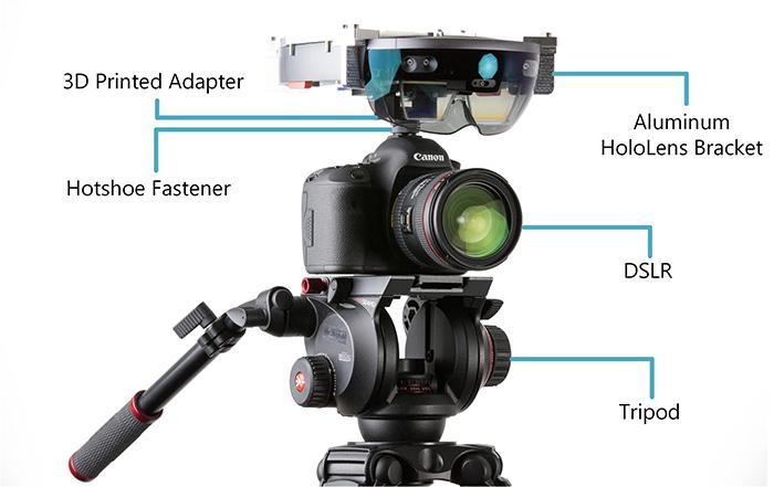 Demostración de cómo configurar la vista de espectador