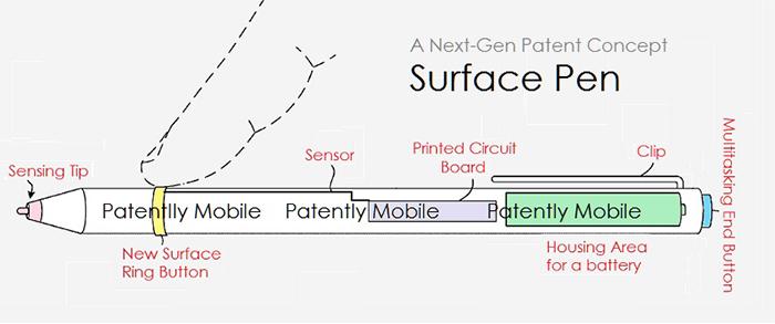patente-stylus-2