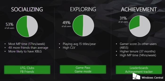 Datos Xbox One 2