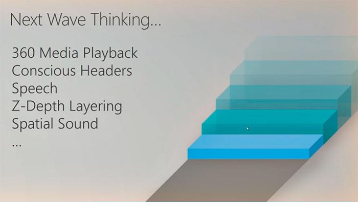 Diapositiva con las fases de Fluent Design en un futuro