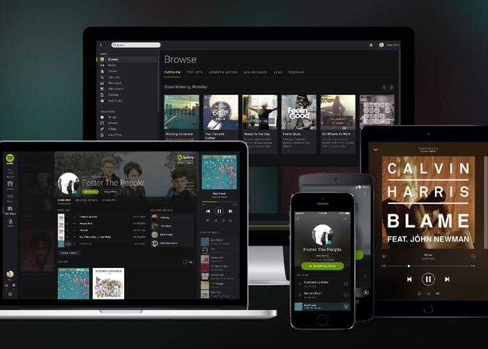 Dispositivos Spotify