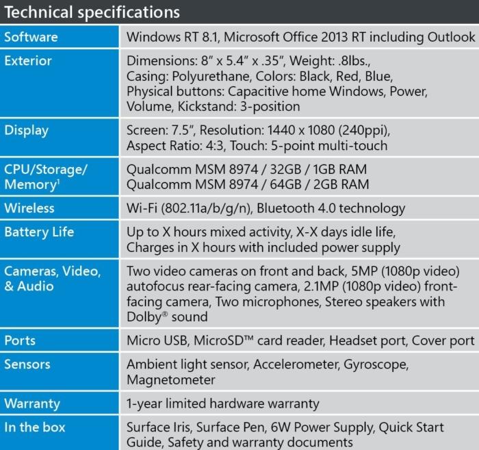 Especificaciones Surface Mini
