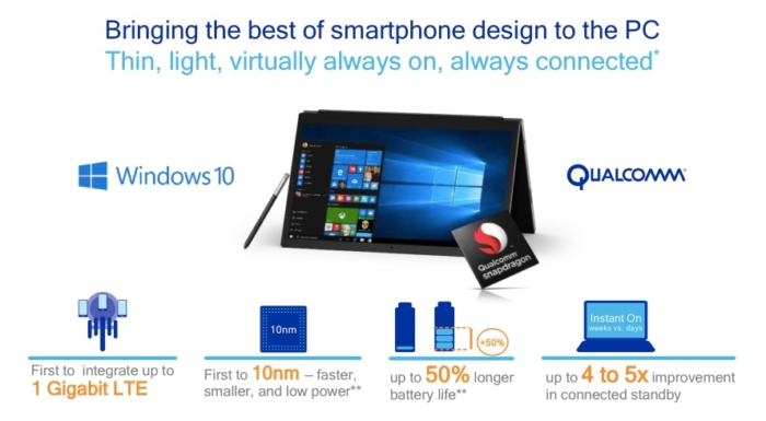 W10 Snapdragon PC Caracteristicas