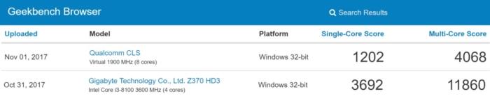 Comparativo Qualcomm Intel