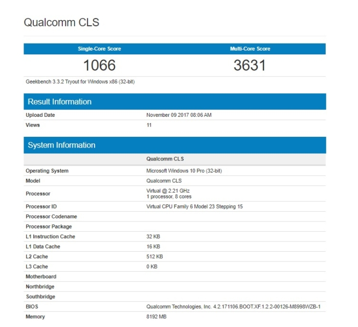 Resultado Qualcomm Pro